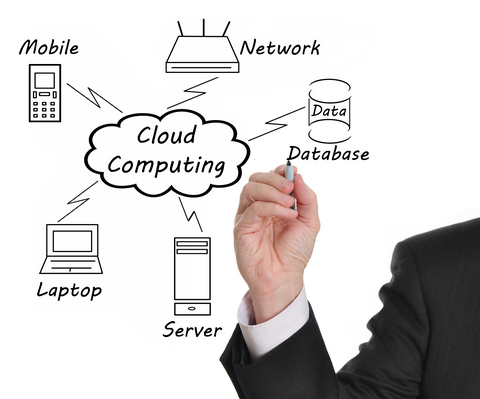 Cloud Computing: A Green Technology That's All the Buzz