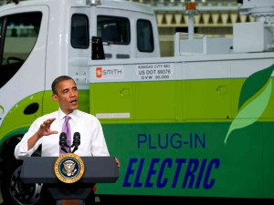 Electric Vehicle, Green Technology