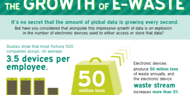 The Dark Side of E-Waste Recycling