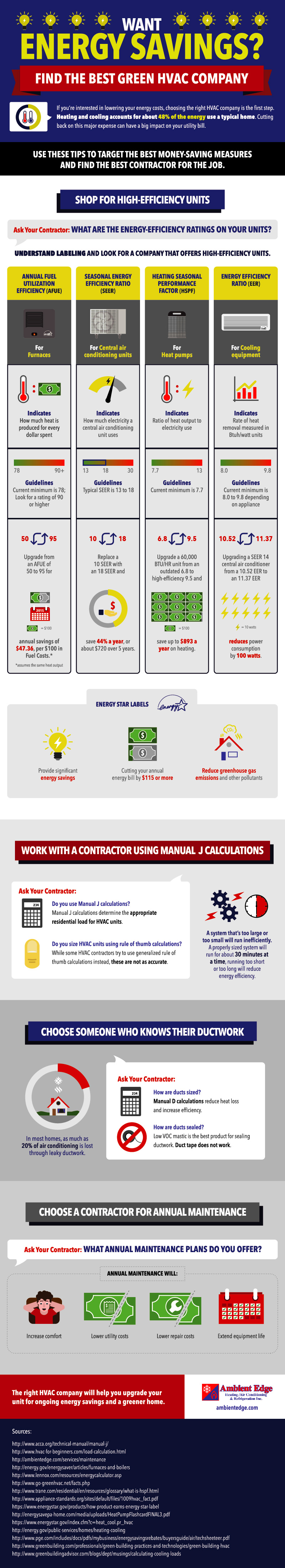 energy-savings-green-HVAC-infographic